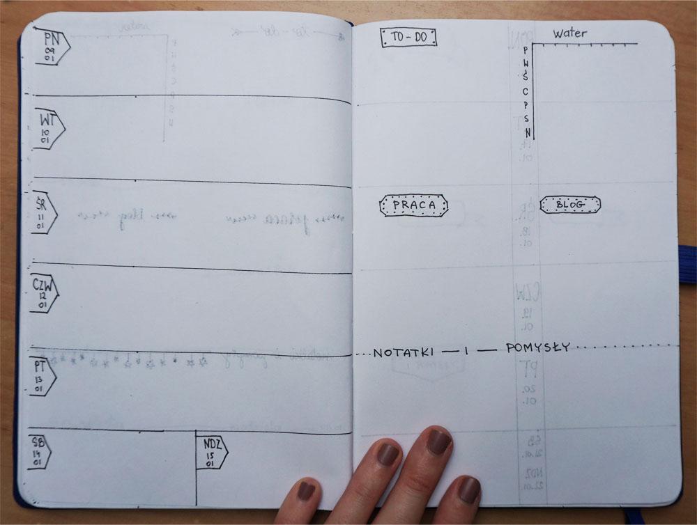 Jak zaplanować nowy rok z bullet journal