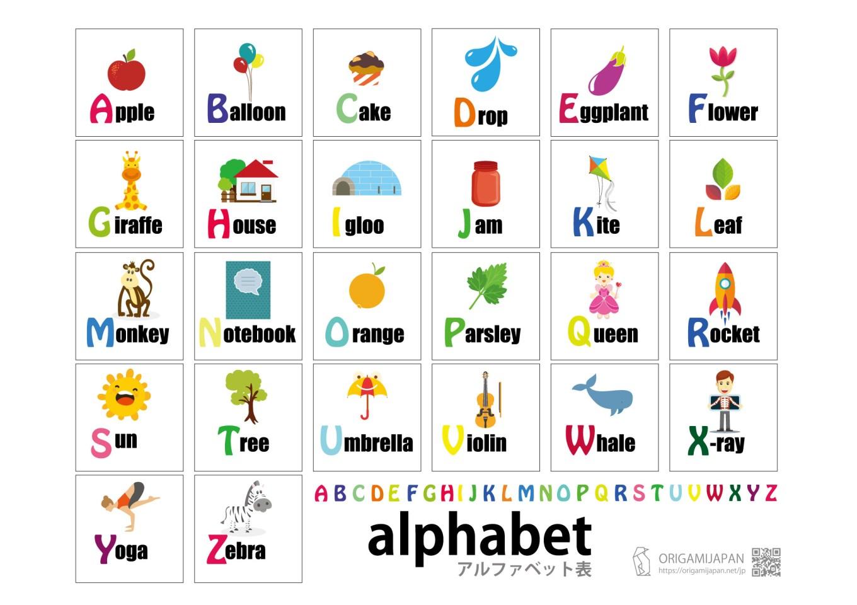 《アルファベット表》幼児・子供の英語教材 無料学習素材プリント
