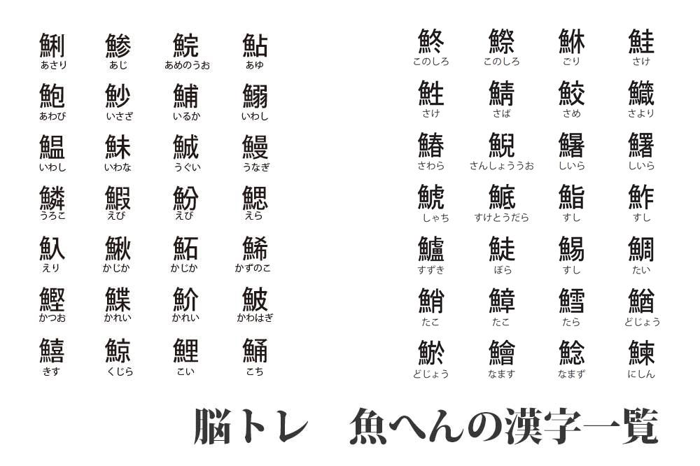 読めそうで読めない!『魚へんの漢字』