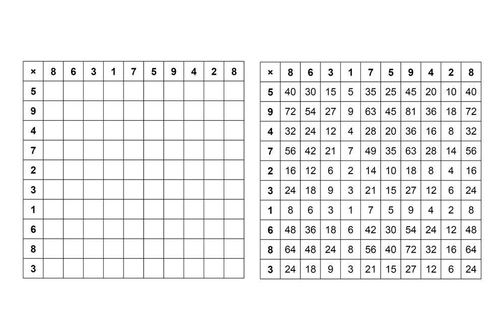 【100マス計算ドリル】1桁×1桁の掛け算-小学1年生の計算 無料プリント