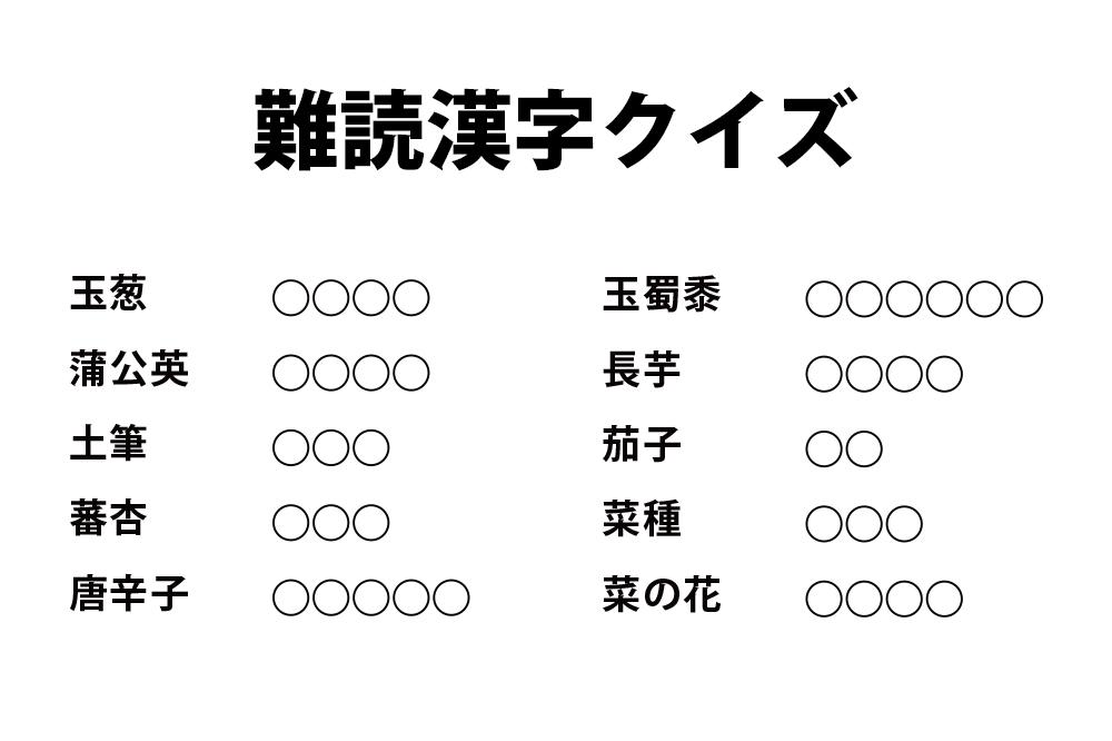 難しい漢字一文字