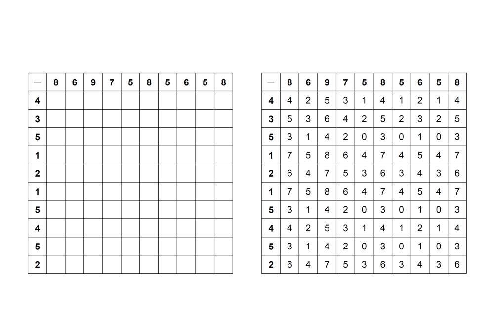 『1桁 - 1桁の引き算|100マス計算』無料計算プリント