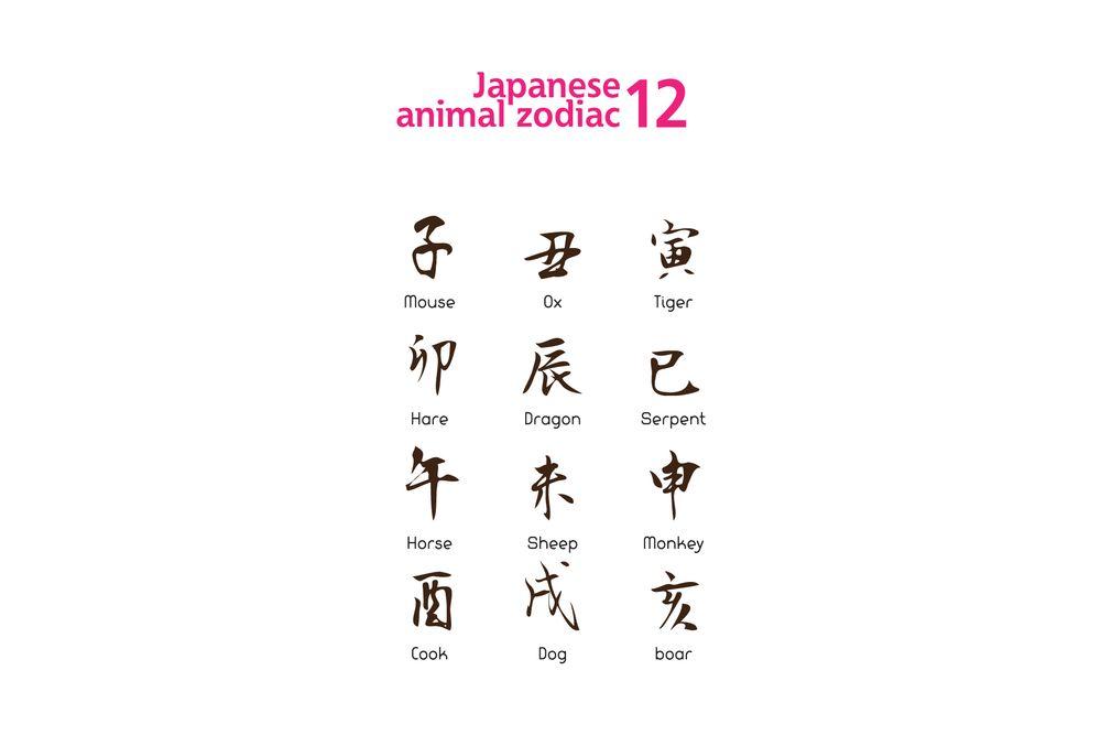 Japanese 12 Zodiac Eto / 干支 - 十二支 | Free Design kanji character jpg / eps