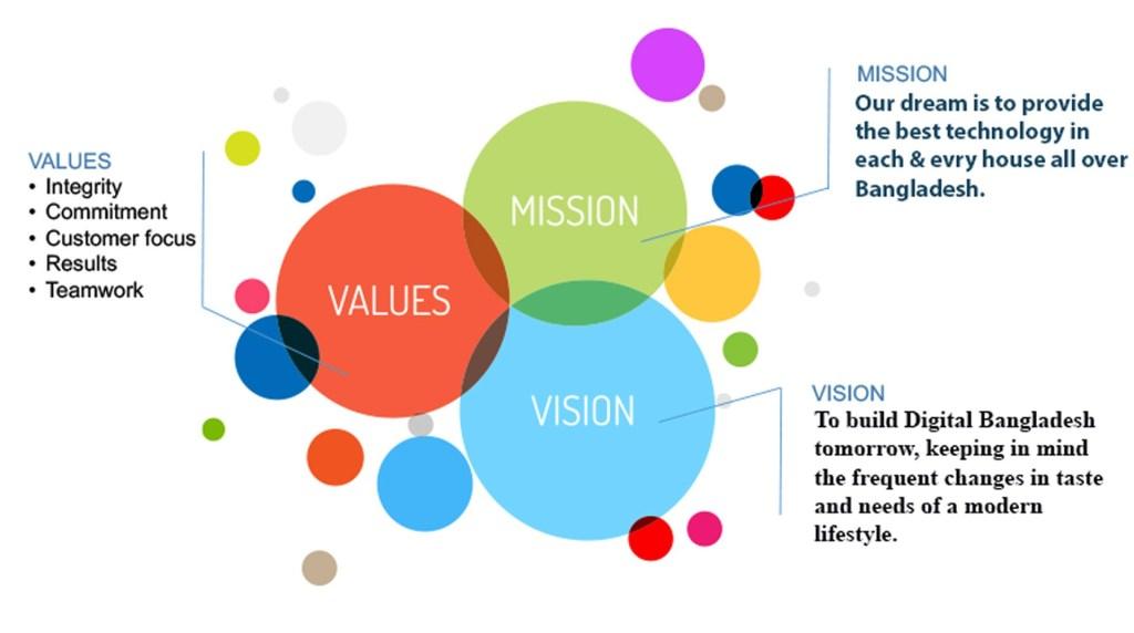 about-us-mission-vision-originplaza