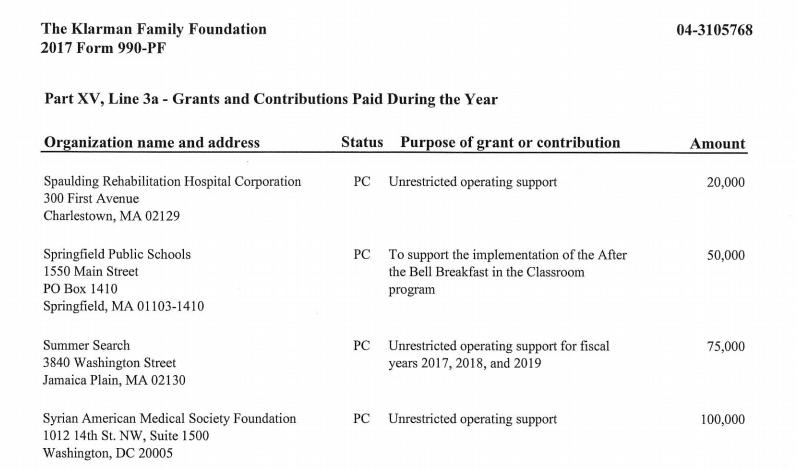 Seth-Klarman-foundation-funds-Syrian-American-Medical-Society-SAMS