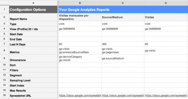 Google Analytics Spreadsheet Add-on config