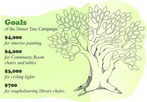 FOL Donor Tree 3