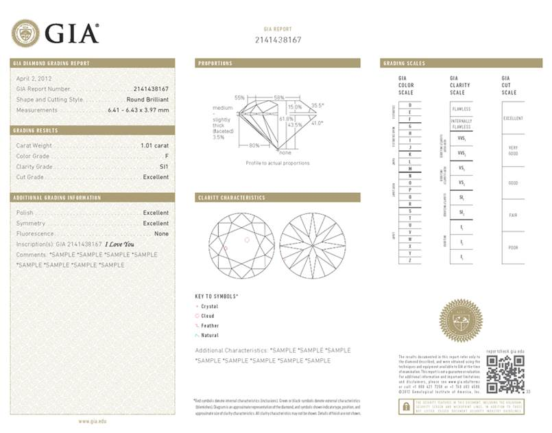 The Importance of GIA Certification | Orlando Jewelry Buyers