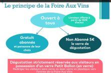 principe-2-de-la-foire-aux-vins