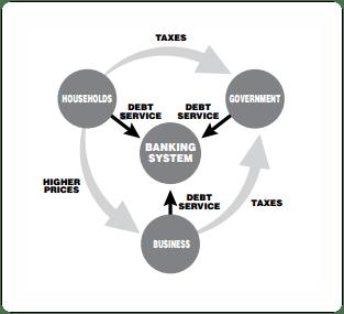 Financial Matrix Trap