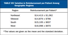 ACDF_Reimbursement_Variation