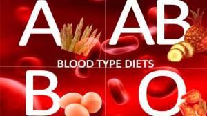 Διατροφή ανάλογα με την ομάδα αίματος που έχετε