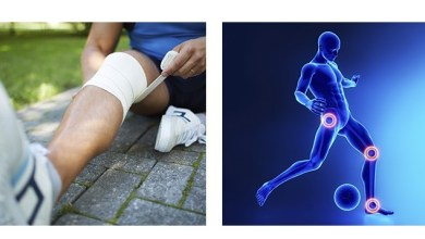 Photo of Global $10.66 Bn Sports Medicine Devices Market Analysis and Forecasts 2017-2018 & 2025
