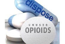 Photo of 1,000 Orthopedic Procedures, 61% of Opioids Unused…But There is an Upside