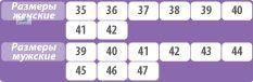 Стельки Ортопедические премиум-класса СТ-127