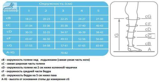 Чулки антиэмболические 1 класса компрессии белые Ergoforma 212