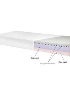 Матрац ортопедический Composal X-Fresh ТОП-123