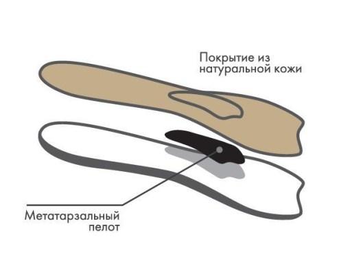 Полустельки Ортопедические Арт. Relax Luxe