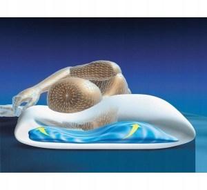 wodna poduszka ortopedyczna mediflow