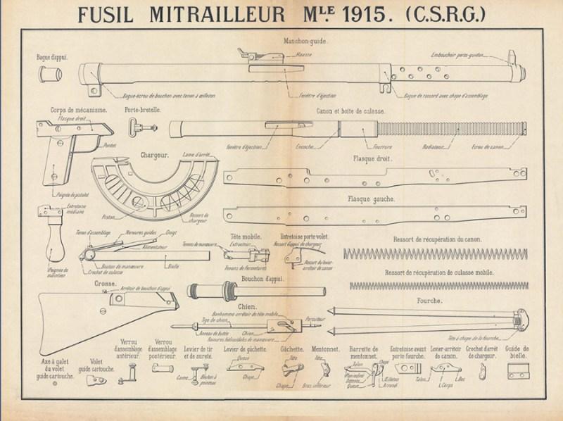 Šoša CSRG M1915