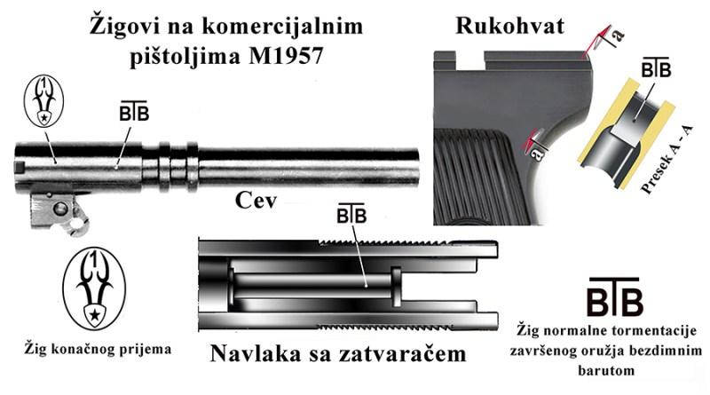 Žigovi Zavoda za žigosanje na komercijalnim pištoljima M57