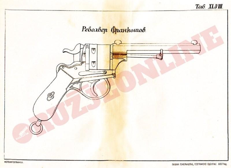 Revolver frankotov prema Artiljeriji Koste Milovanovicaartiljerija