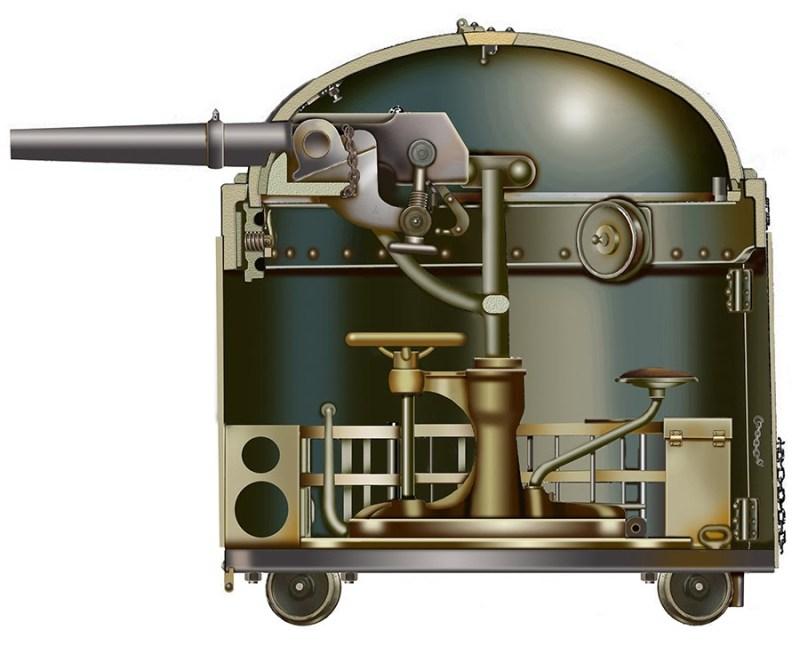 Presek kroz bugarsko kupolno oruđe sistema Gruzon. Rekonstrukcija B. Bogdanović