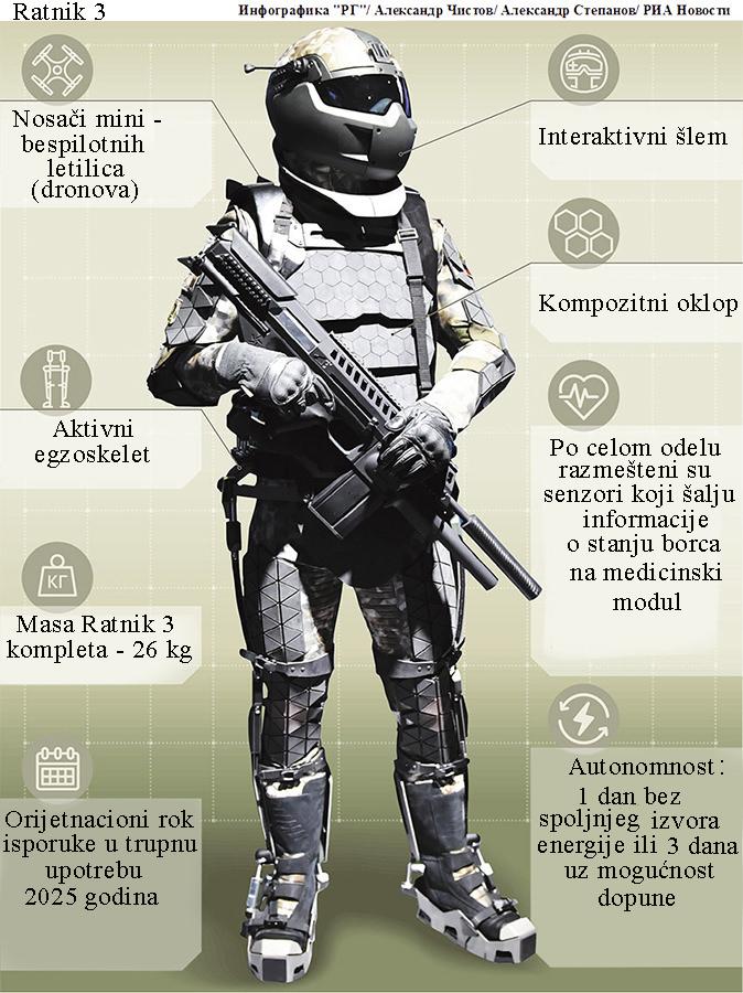 ratnik 3