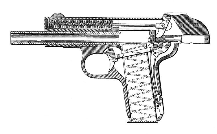 fn 1900