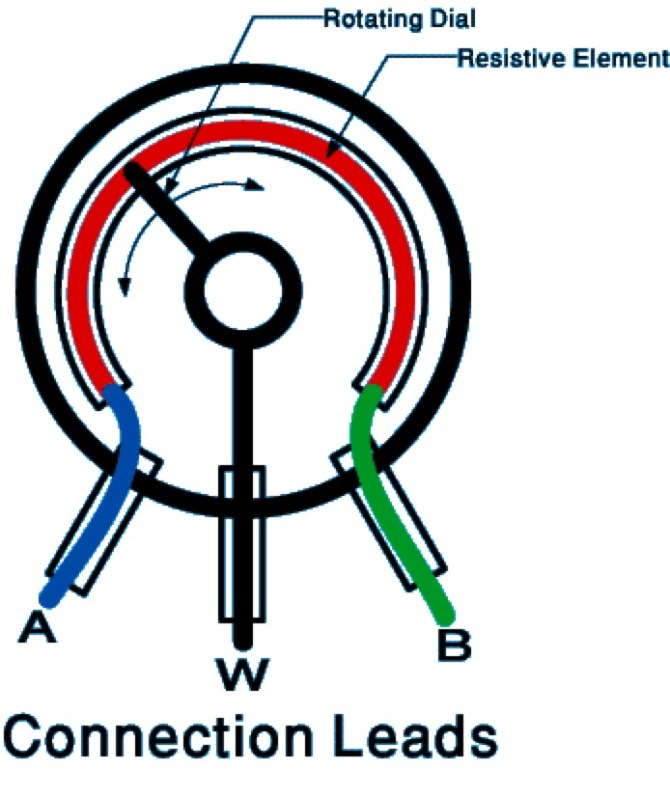 potentiometer ece4180l4  mbed