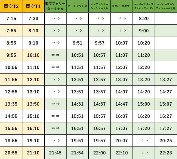 USJ時刻表