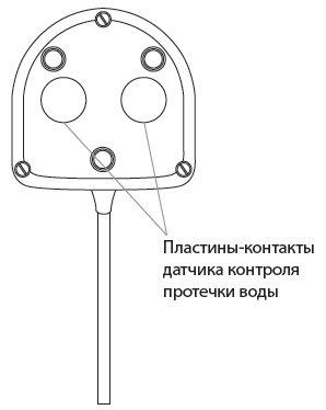 NEPTUN SW005 датчик контроляпротечки воды