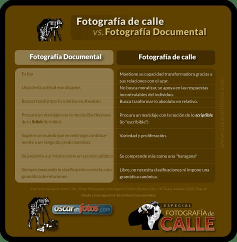 foto_calle_fotoperiodismo