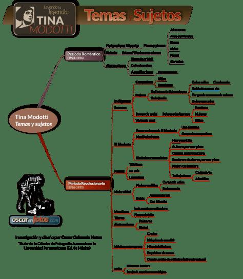 temas_sujetos_tina3