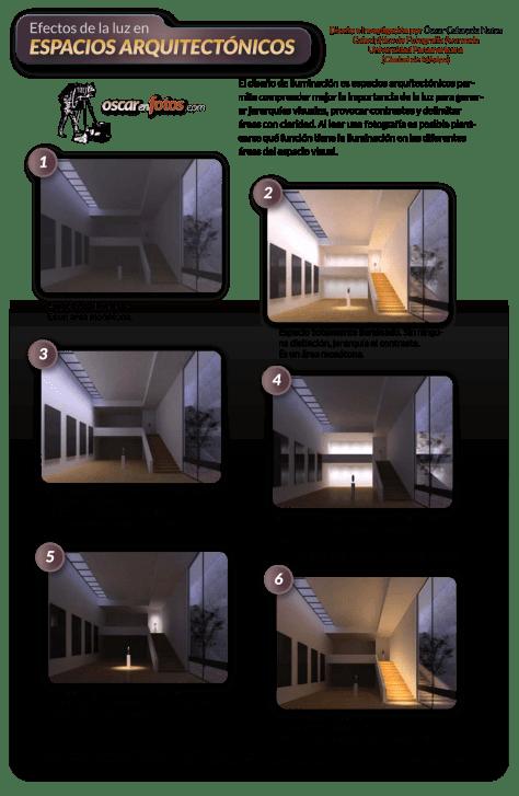 luz_arquitectonica