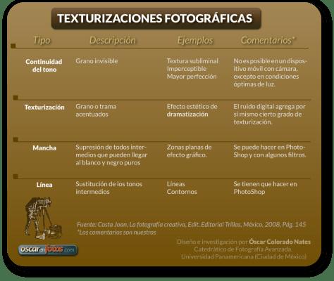 texturizaciones