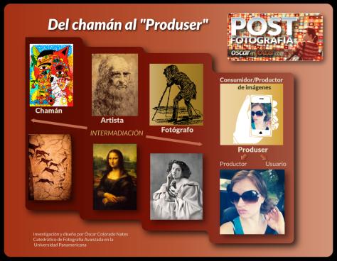 chaman_al_produser
