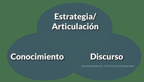 estrategia3