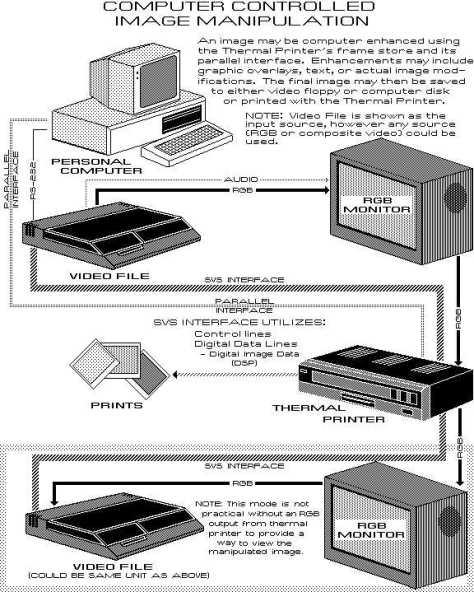 Sistema Kodak que utilizó la CBS para transmitir por teléfono imágenes de la represión en la plaza Tiananmen