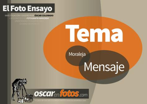 tema_mensaje