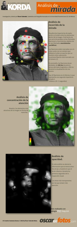 analisis_feng_gui_korda_che_guerrillero_heroico