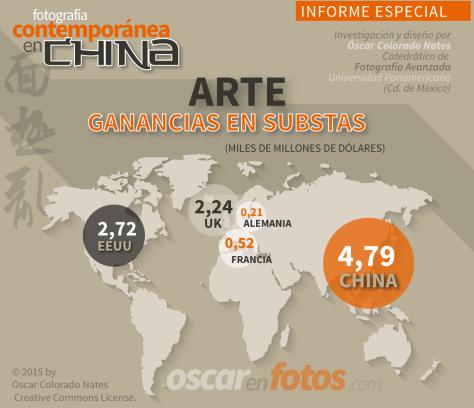 MERCADO_ARTE_SUBASTAS_INFOGRAFIA