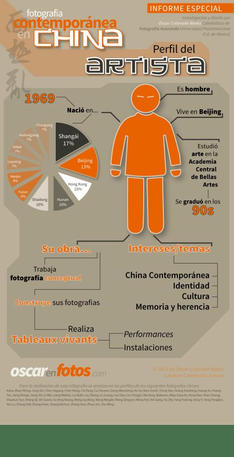perfil_del_fotografo_chino_contemporaneo_infografico