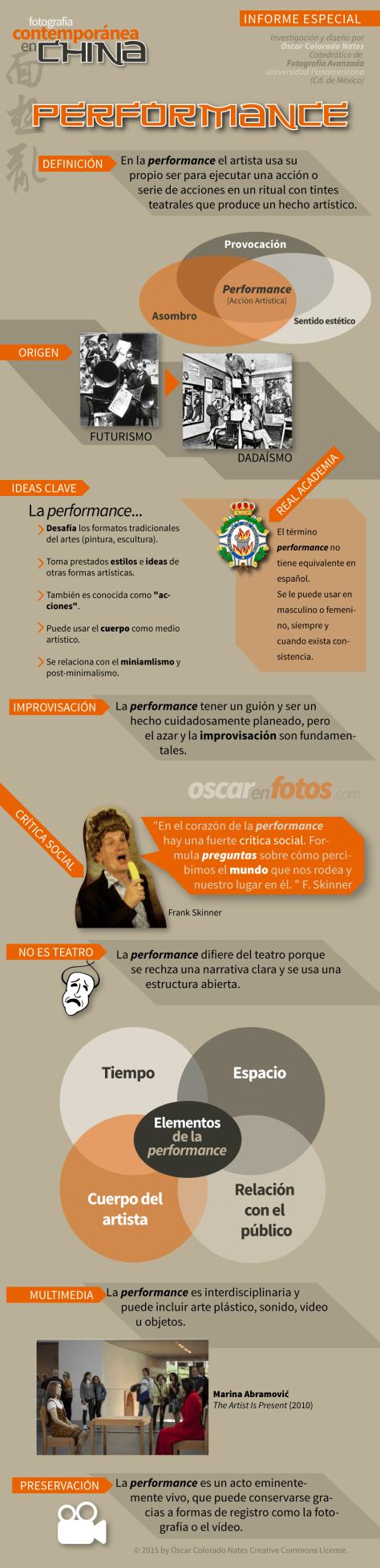 performance_infografico