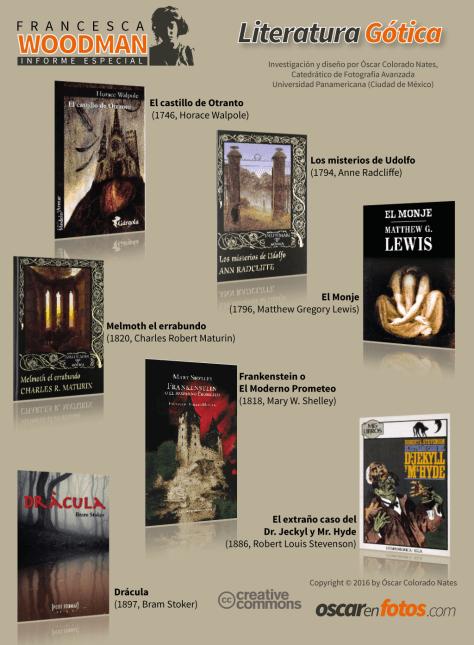 literatura_gotica