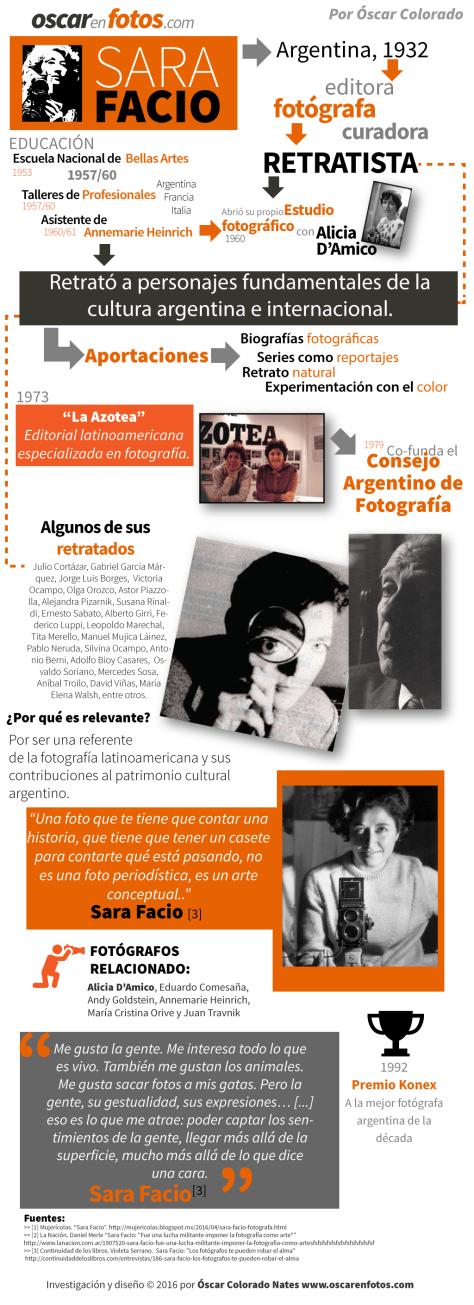 sara_facio_infografico