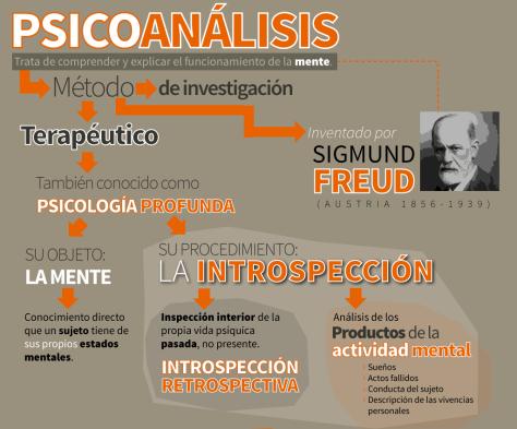 psicoanalisis1