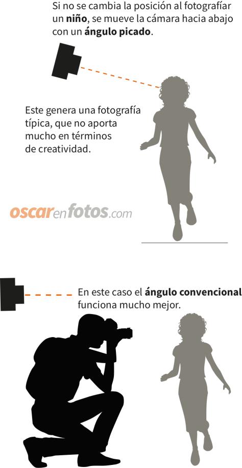 angulo_convencional_ninos