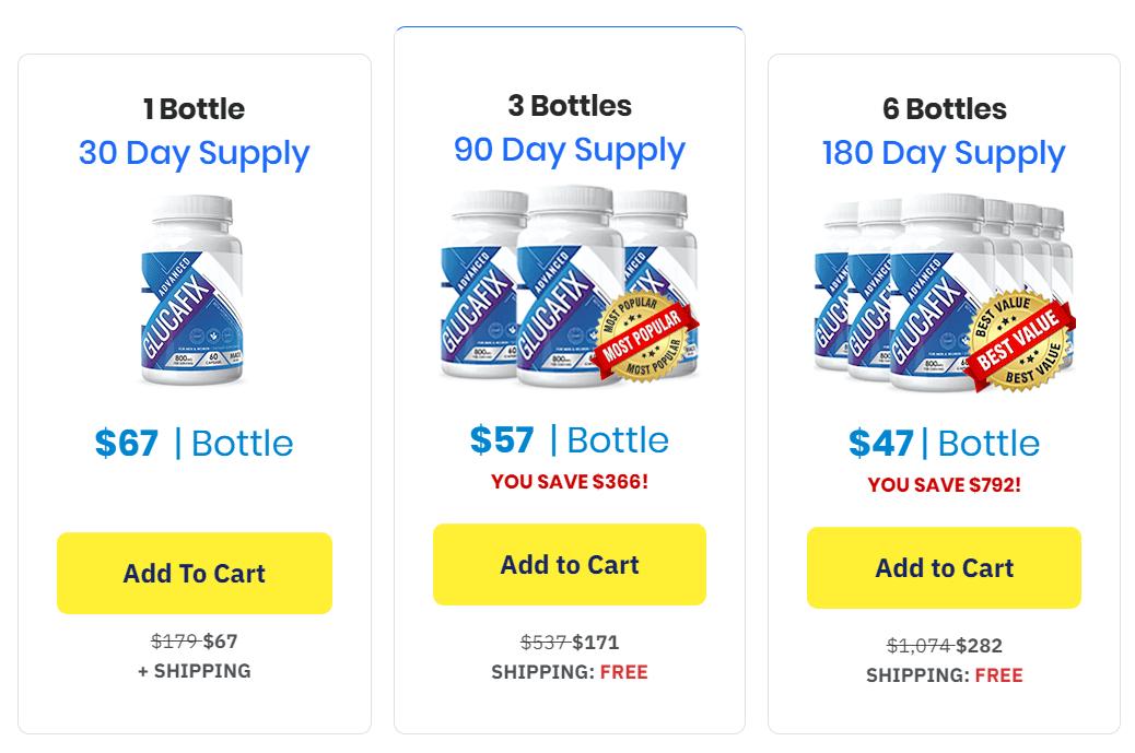 glucafix price
