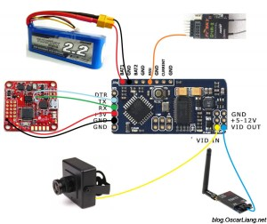How to Choose OSD for Quadcopter | FPV Data On Screen